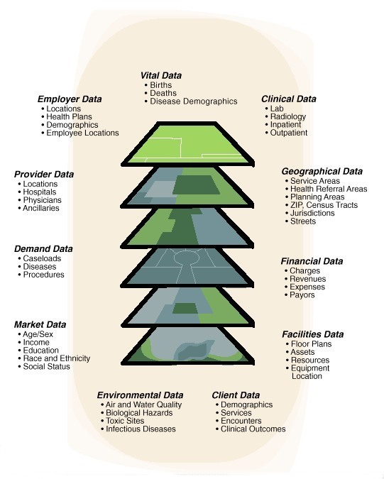 Facility Site Map Example: 2.1 Geomatics And GIS: Definitions And Scope